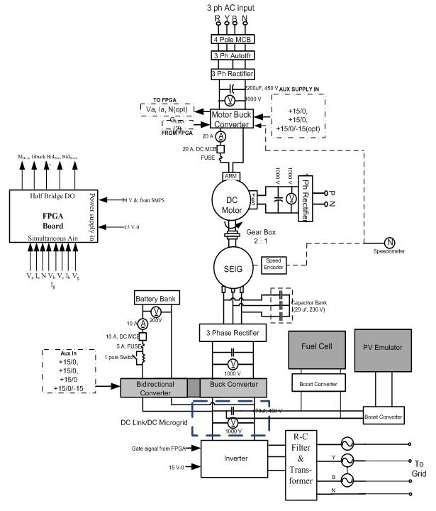 Microgrid Block Diagram